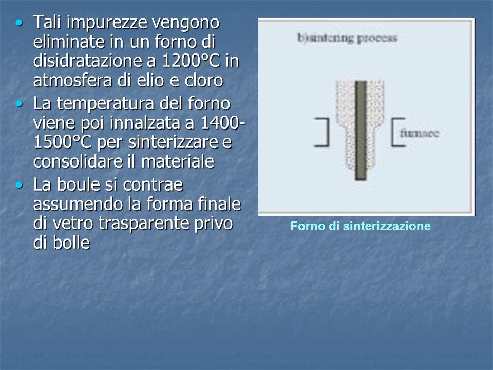 Tali impurezze vengono eliminate in un forno di disidratazione a 1200°C in atmosfera di elio e cloro