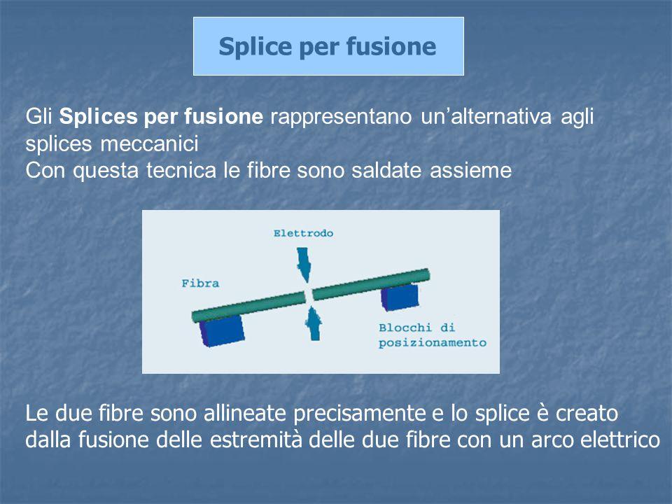 Splice per fusione Gli Splices per fusione rappresentano un'alternativa agli splices meccanici. Con questa tecnica le fibre sono saldate assieme.