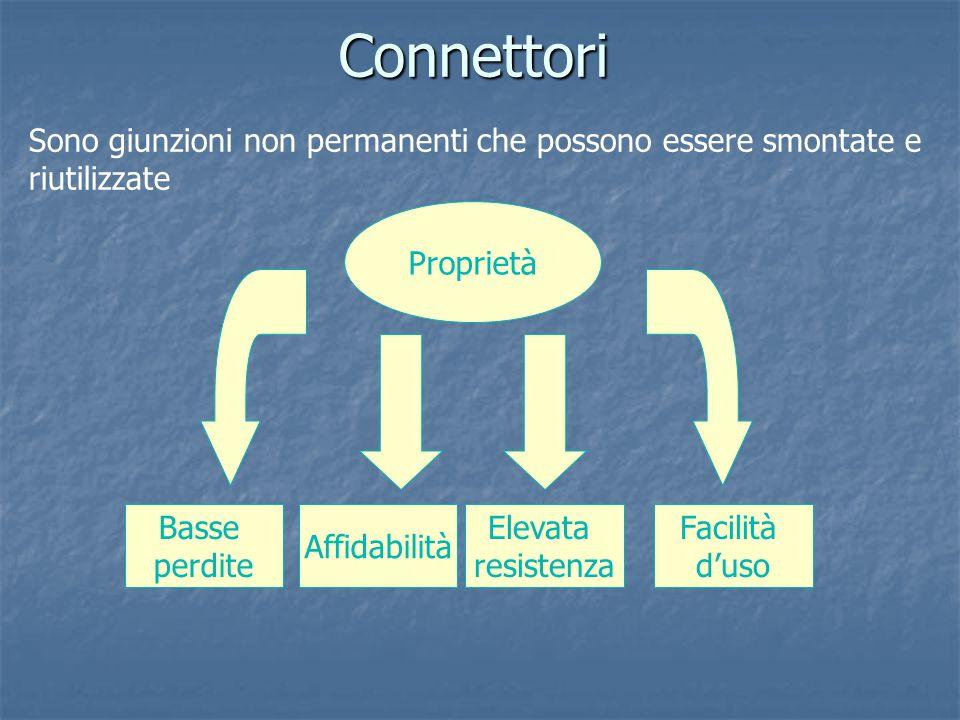 Connettori Sono giunzioni non permanenti che possono essere smontate e riutilizzate. Proprietà. Basse.