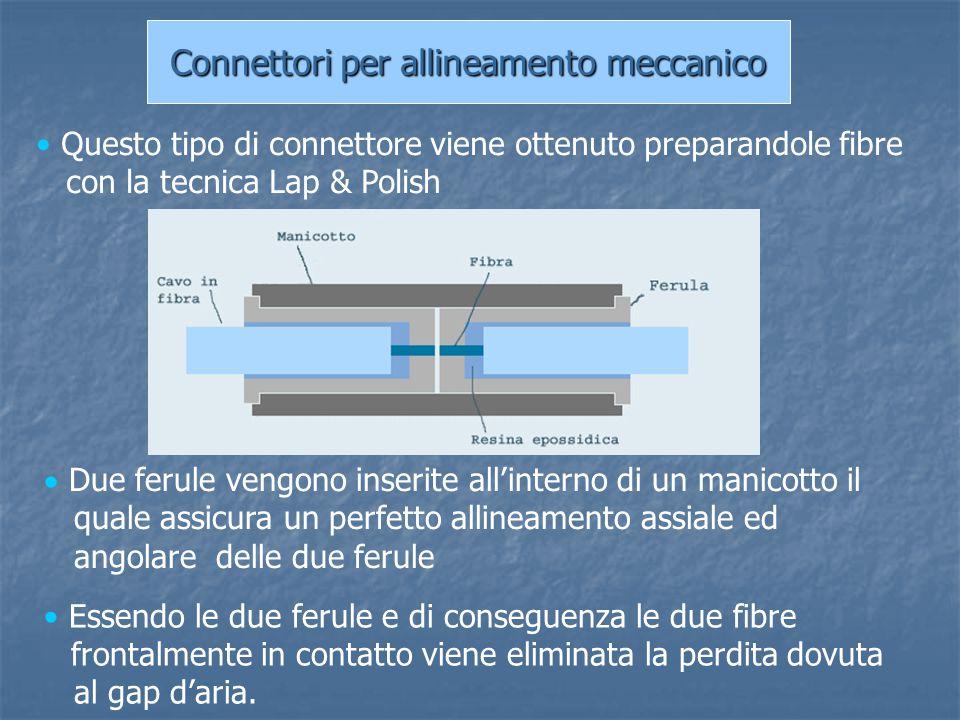 Connettori per allineamento meccanico