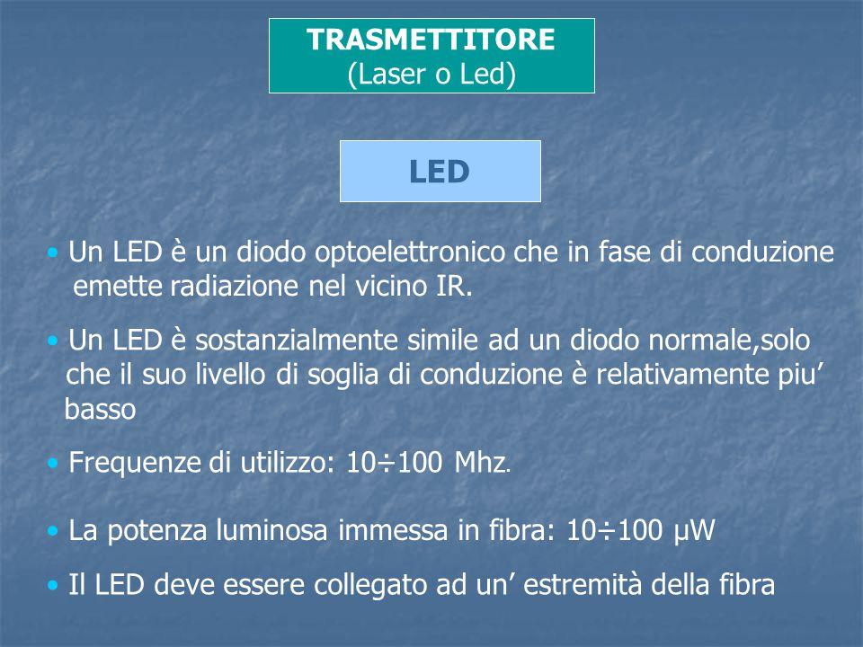 LED TRASMETTITORE (Laser o Led)