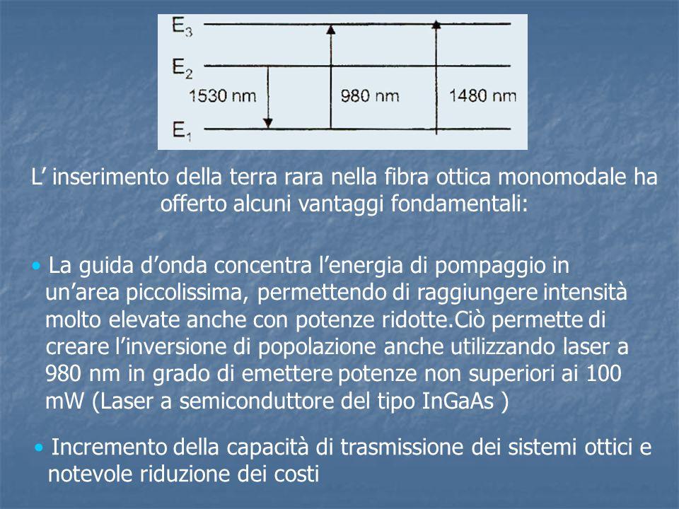 creare l'inversione di popolazione anche utilizzando laser a