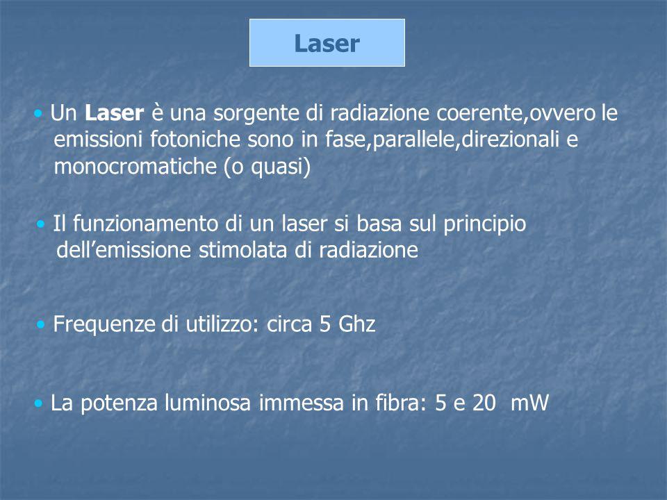 Laser Un Laser è una sorgente di radiazione coerente,ovvero le