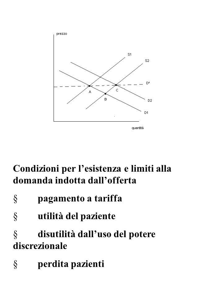 Condizioni per l'esistenza e limiti alla domanda indotta dall'offerta. § pagamento a tariffa.