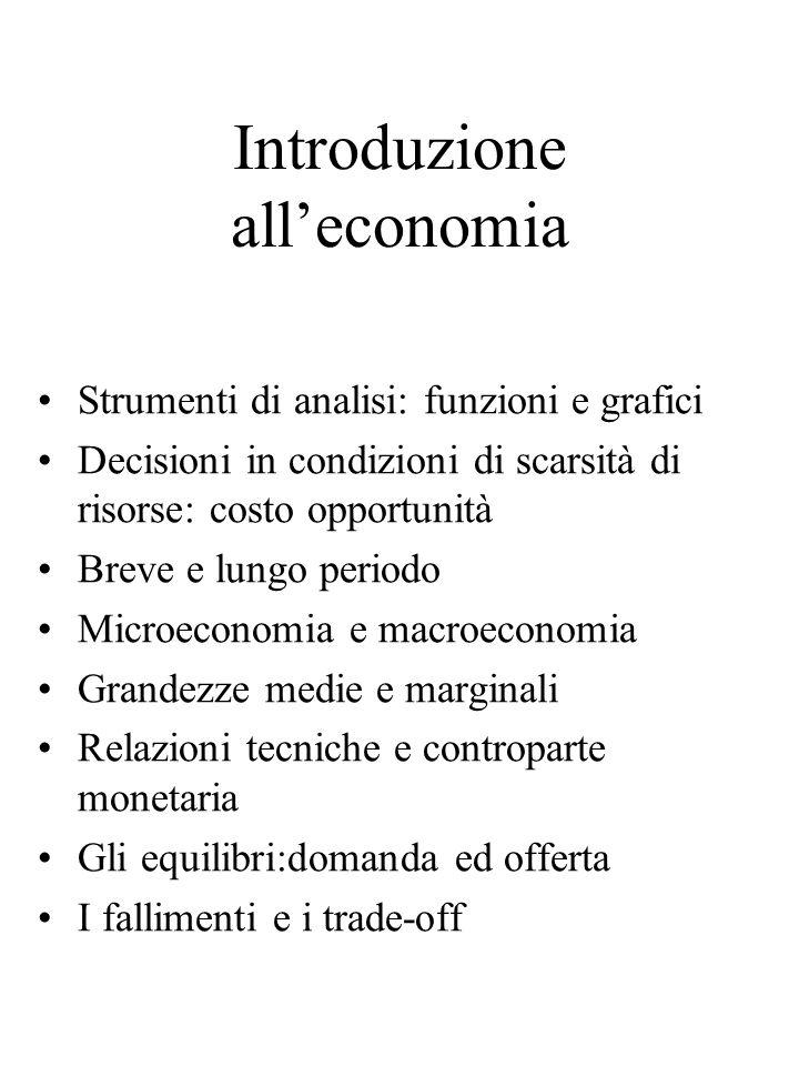 Introduzione all'economia