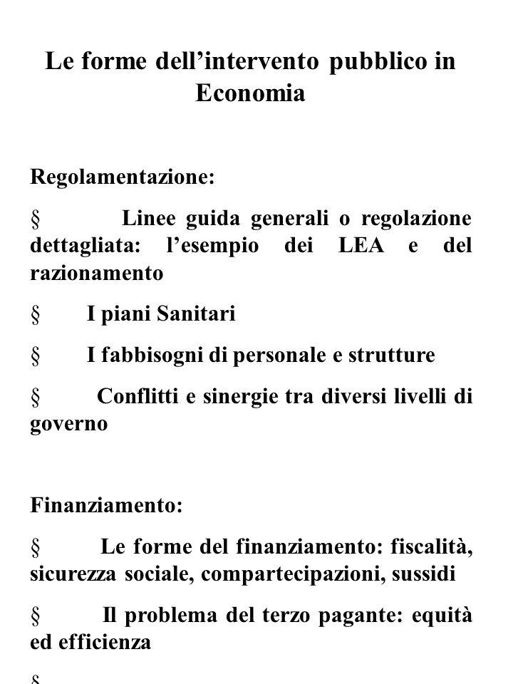 Le forme dell'intervento pubblico in Economia