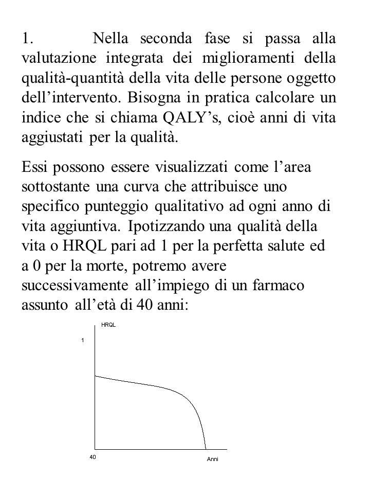 1. Nella seconda fase si passa alla valutazione integrata dei miglioramenti della qualità-quantità della vita delle persone oggetto dell'intervento. Bisogna in pratica calcolare un indice che si chiama QALY's, cioè anni di vita aggiustati per la qualità.