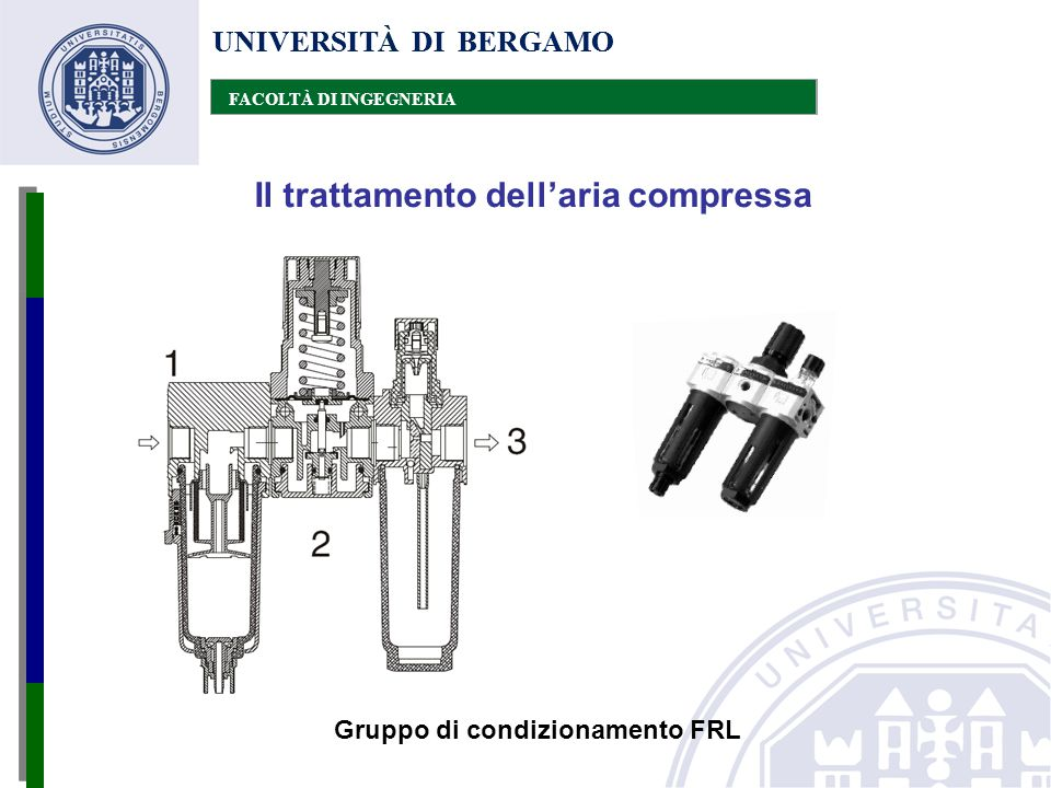 Gruppo di condizionamento FRL