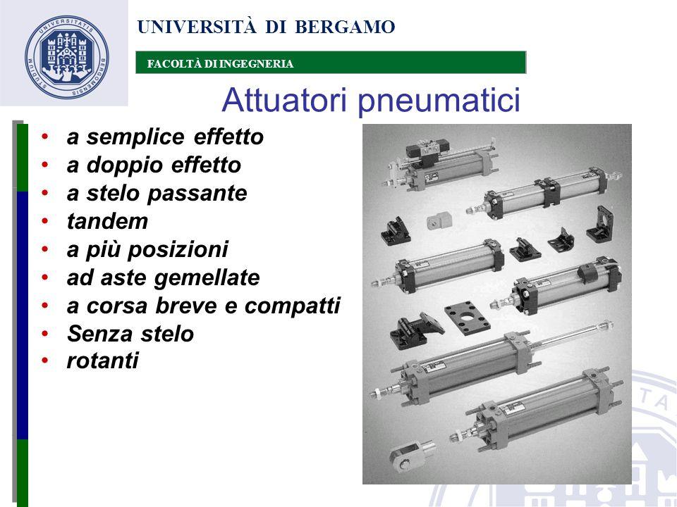 Attuatori pneumatici a semplice effetto a doppio effetto