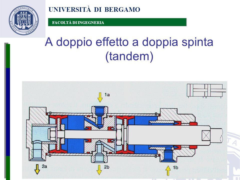 A doppio effetto a doppia spinta (tandem)