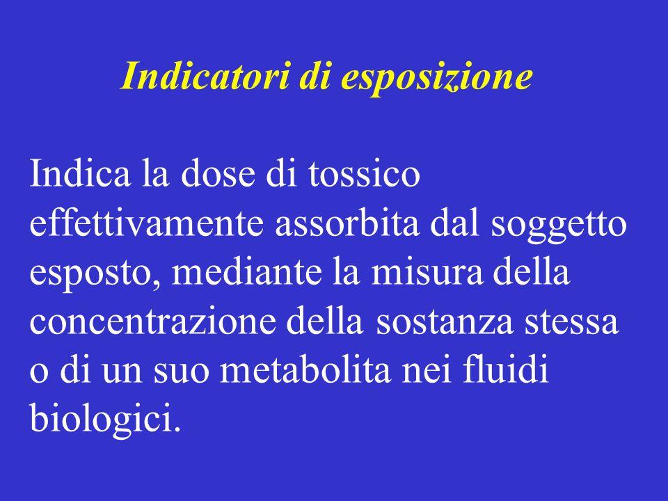 Indicatori di esposizione Indica la dose di tossico effettivamente assorbita dal soggetto esposto, mediante la misura della concentrazione della sostanza stessa o di un suo metabolita nei fluidi biologici.