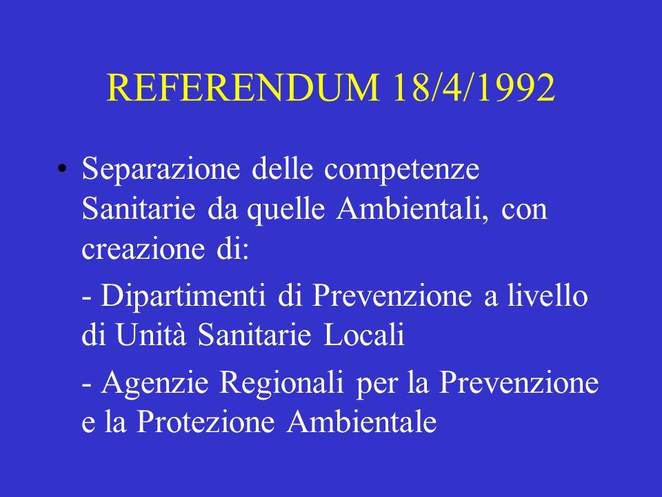 REFERENDUM 18/4/1992 Separazione delle competenze Sanitarie da quelle Ambientali, con creazione di: