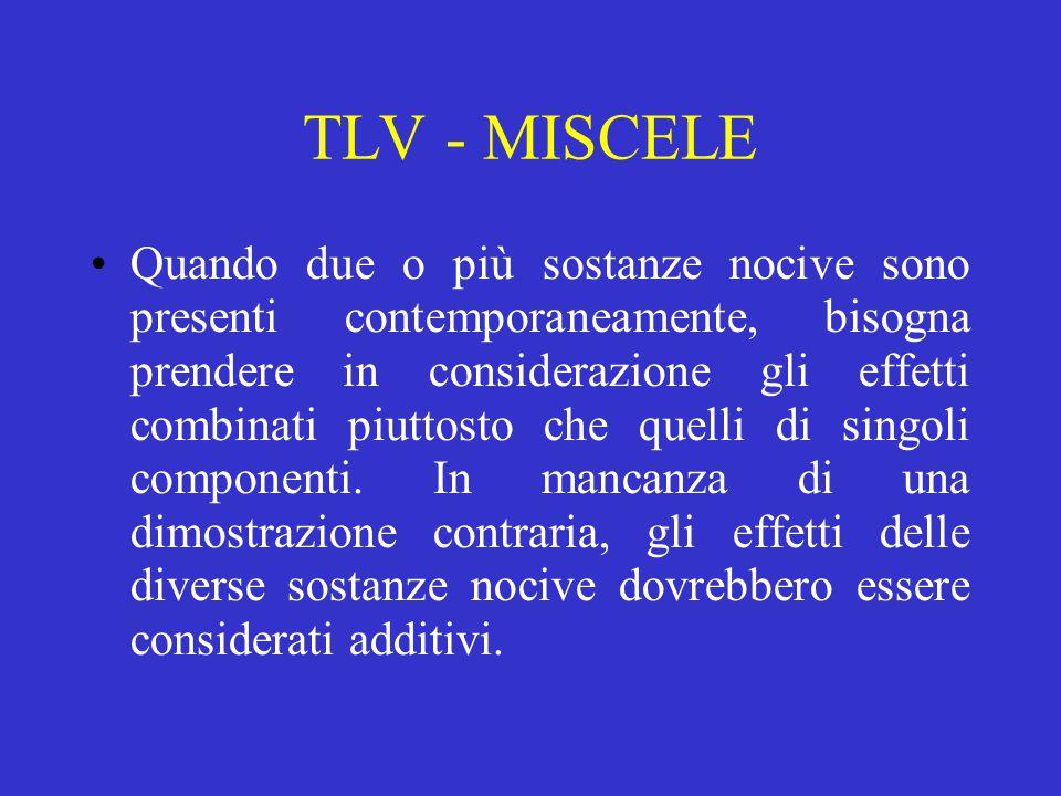 TLV - MISCELE