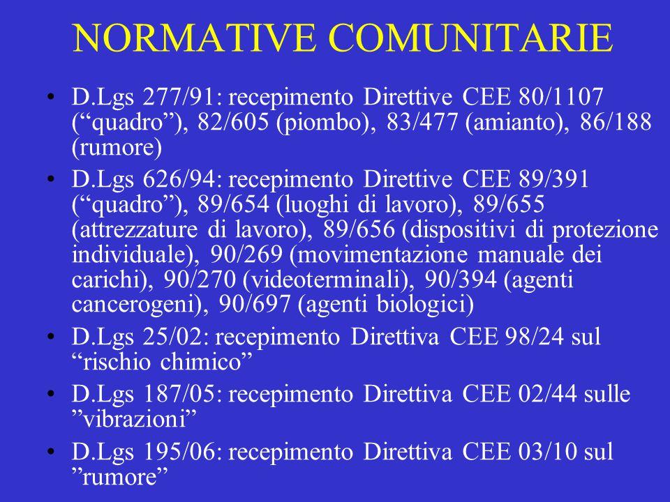 NORMATIVE COMUNITARIE