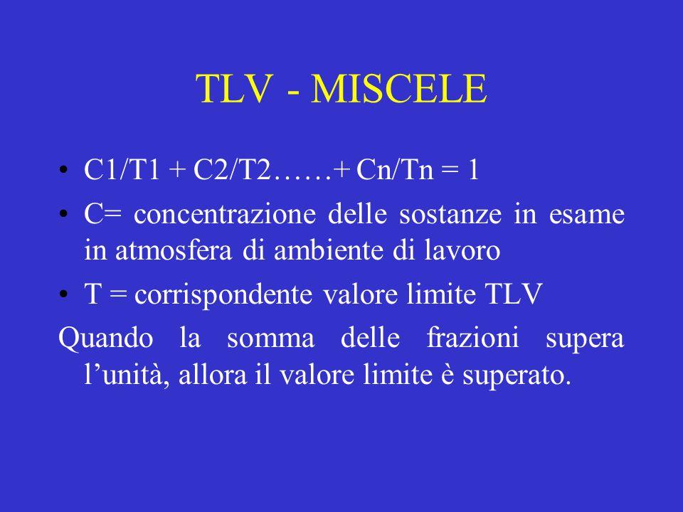 TLV - MISCELE C1/T1 + C2/T2……+ Cn/Tn = 1