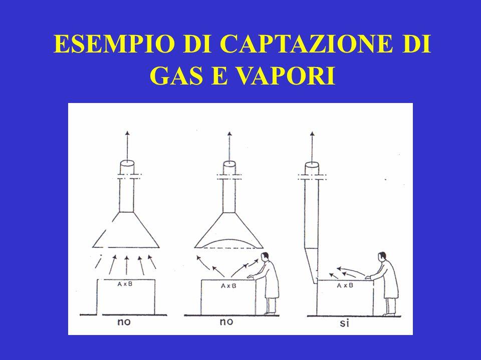 ESEMPIO DI CAPTAZIONE DI GAS E VAPORI