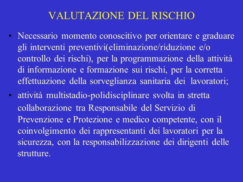 VALUTAZIONE DEL RISCHIO