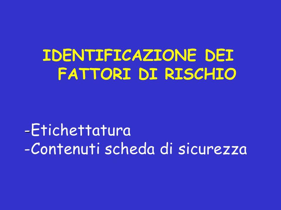 IDENTIFICAZIONE DEI FATTORI DI RISCHIO