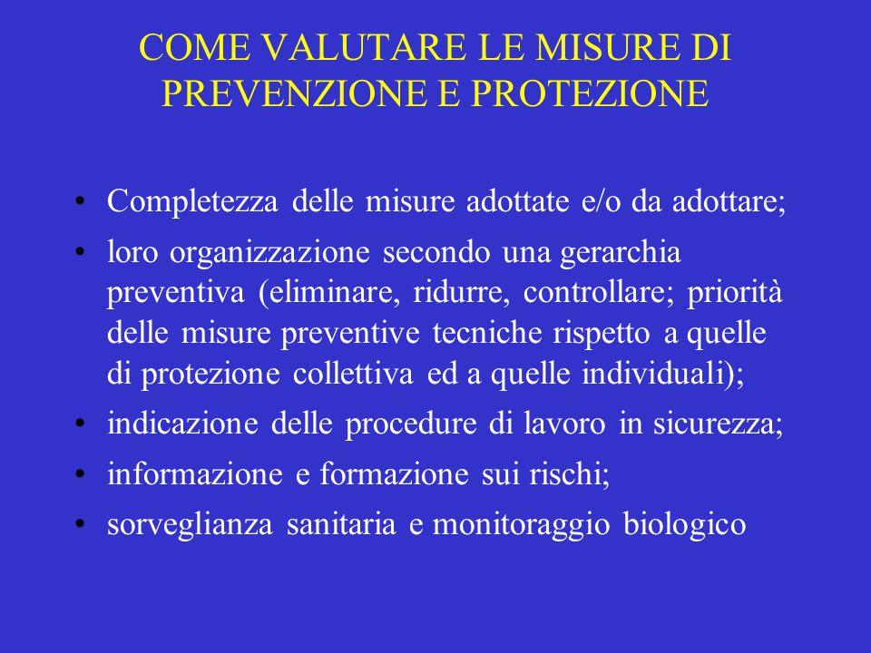 COME VALUTARE LE MISURE DI PREVENZIONE E PROTEZIONE