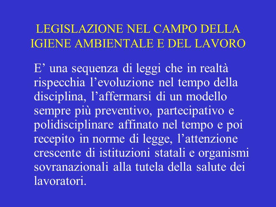 LEGISLAZIONE NEL CAMPO DELLA IGIENE AMBIENTALE E DEL LAVORO