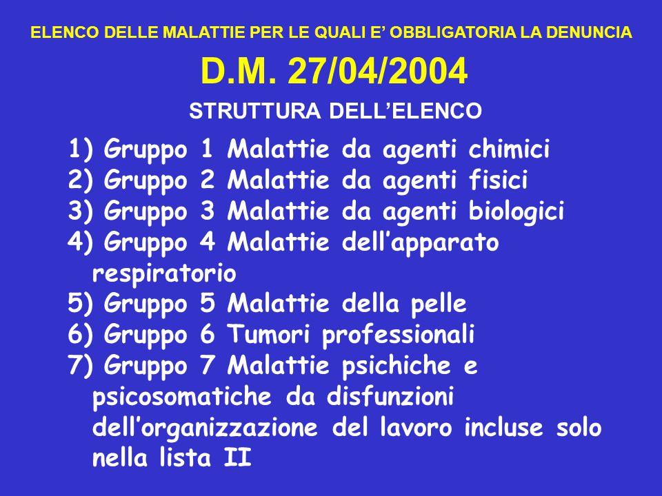 D.M. 27/04/2004 Gruppo 1 Malattie da agenti chimici