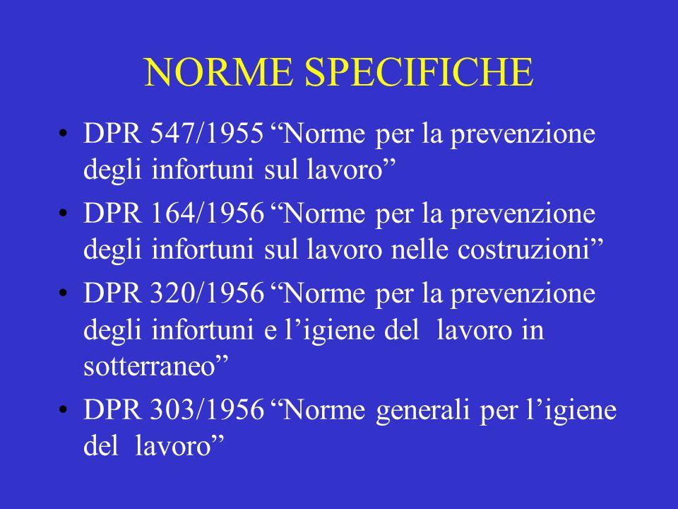 NORME SPECIFICHE DPR 547/1955 Norme per la prevenzione degli infortuni sul lavoro