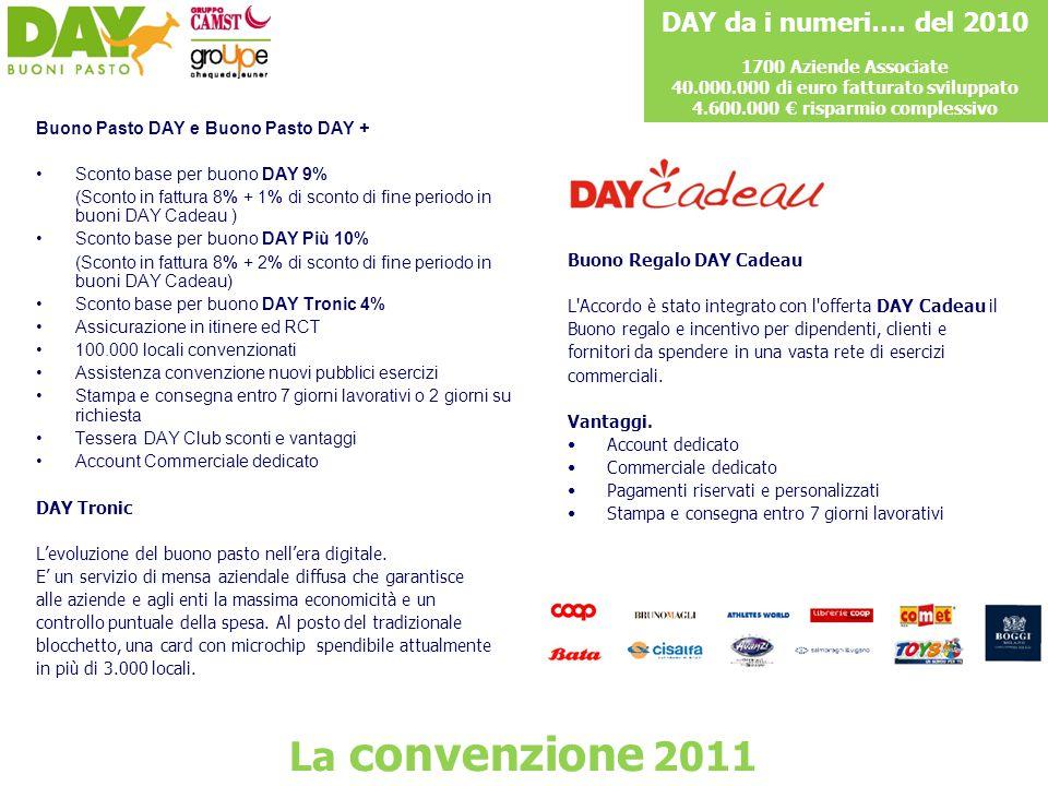 La convenzione 2011 DAY da i numeri…. del 2010 1700 Aziende Associate
