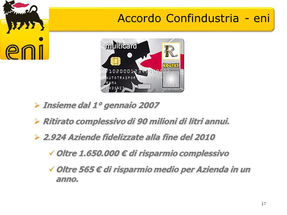 Accordo Confindustria - eni