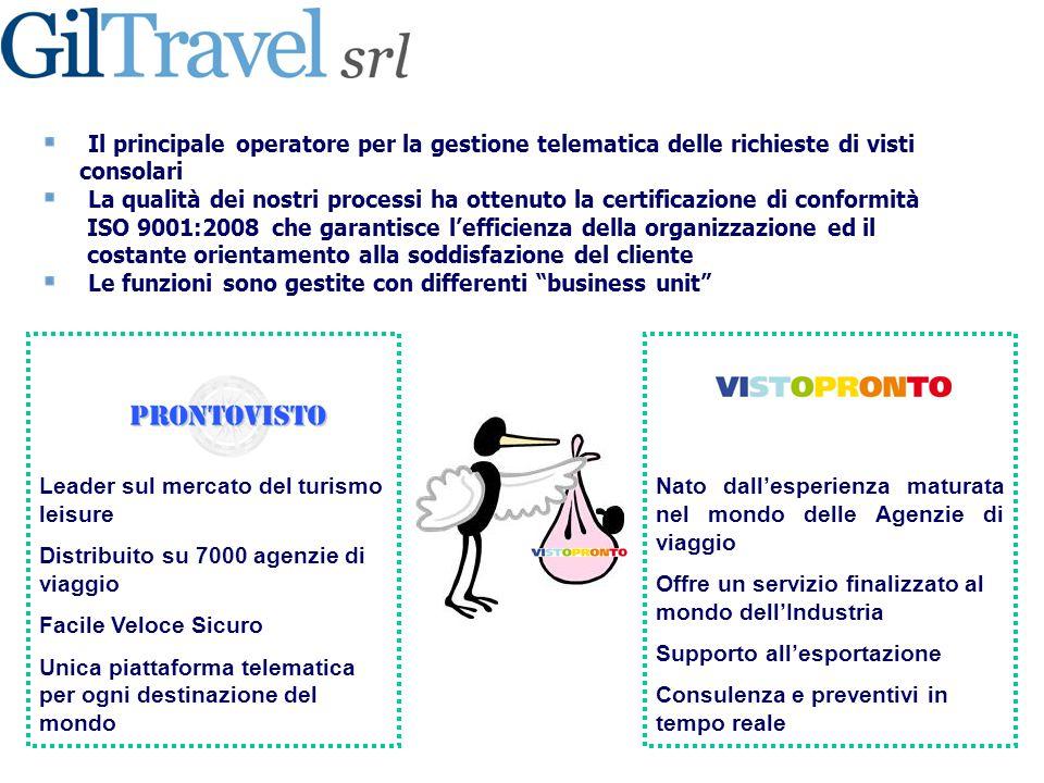Il principale operatore per la gestione telematica delle richieste di visti