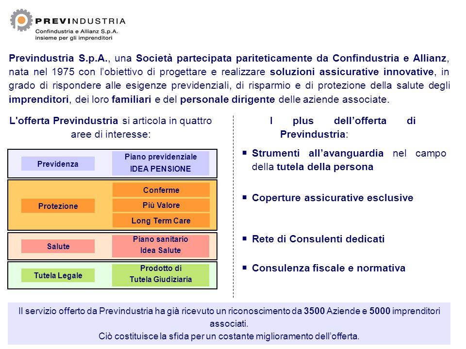 L offerta Previndustria si articola in quattro aree di interesse: