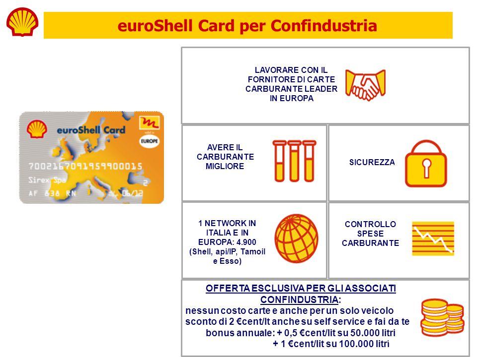 euroShell Card per Confindustria
