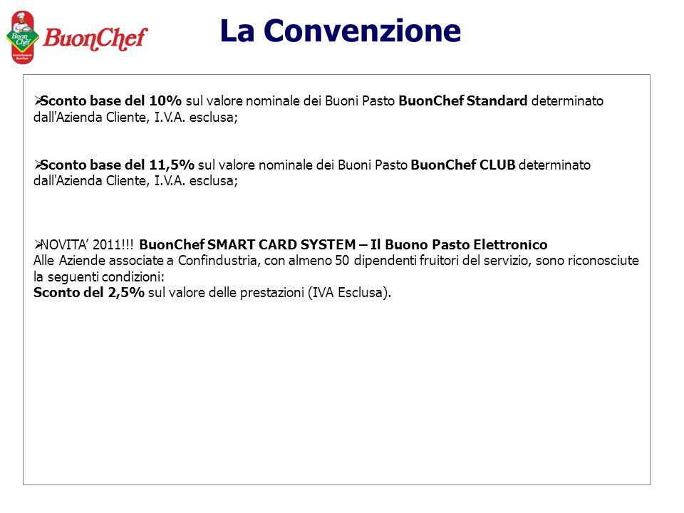 La Convenzione Sconto base del 10% sul valore nominale dei Buoni Pasto BuonChef Standard determinato dall Azienda Cliente, I.V.A. esclusa;