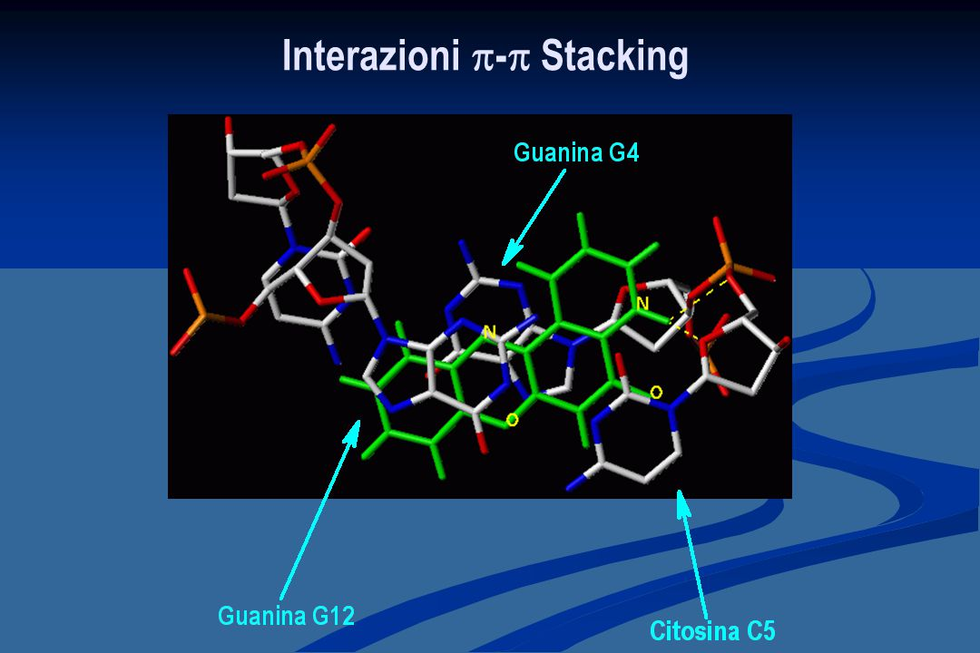 Interazioni p-p Stacking