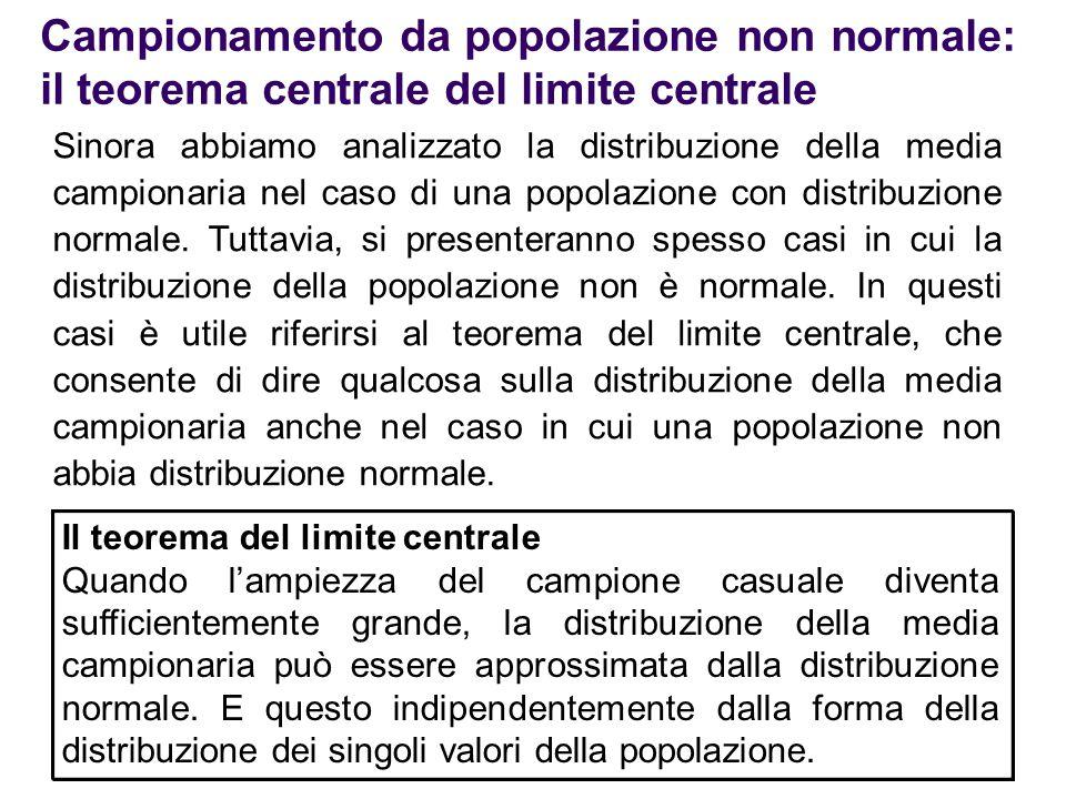 Campionamento da popolazione non normale: il teorema centrale del limite centrale