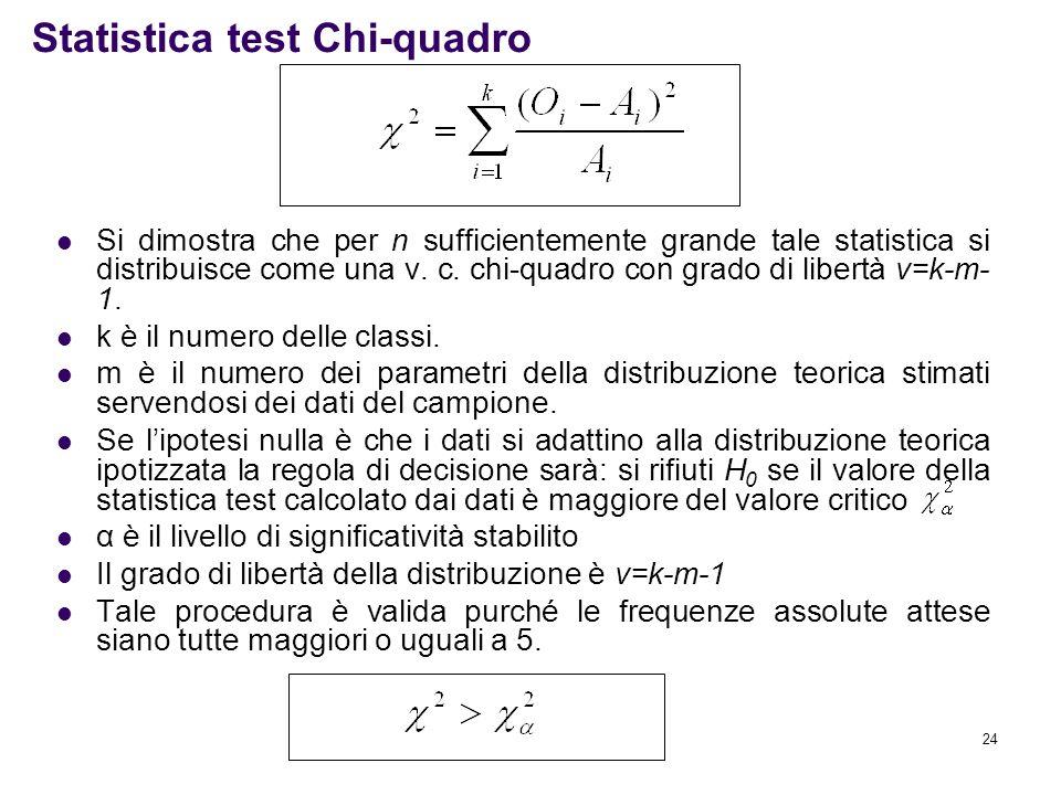 Statistica test Chi-quadro