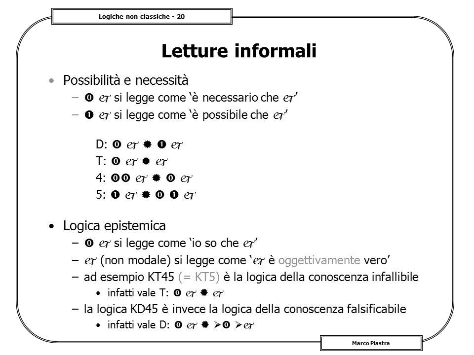 Letture informali Possibilità e necessità Logica epistemica