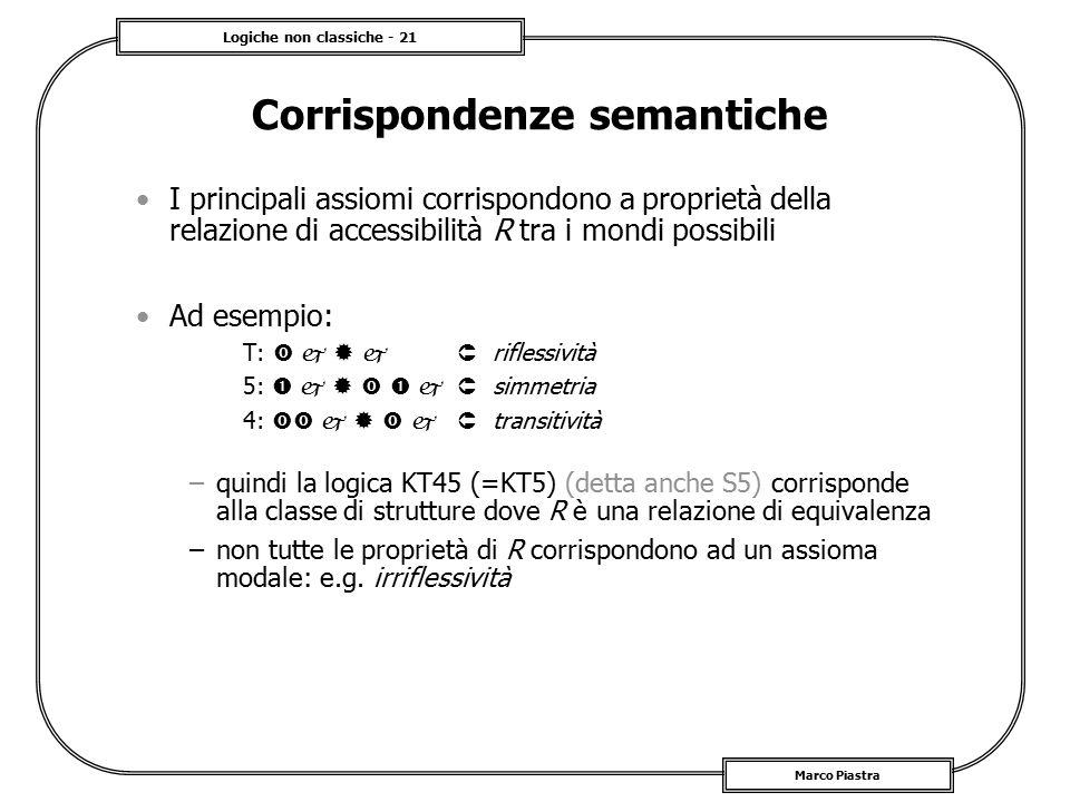 Corrispondenze semantiche