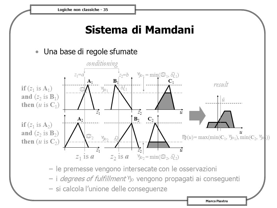 Sistema di Mamdani Una base di regole sfumate conditioning z1 is a