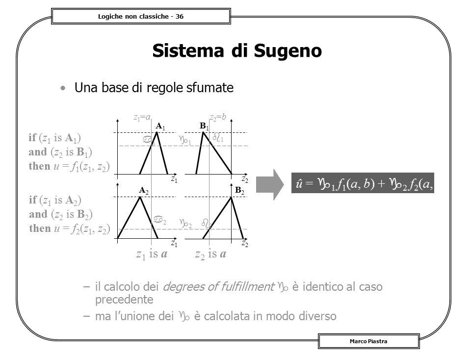Sistema di Sugeno Una base di regole sfumate z1 is a z2 is a