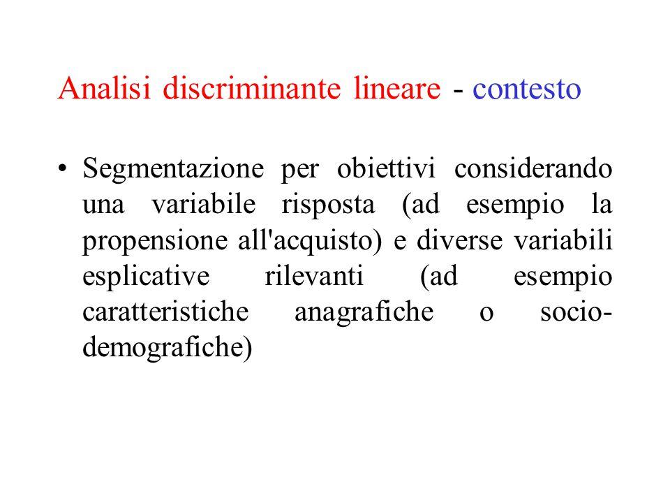 Analisi discriminante lineare - contesto