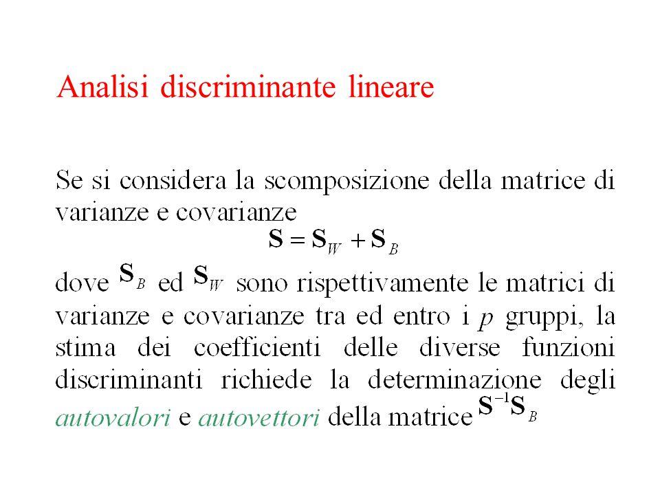 Analisi discriminante lineare
