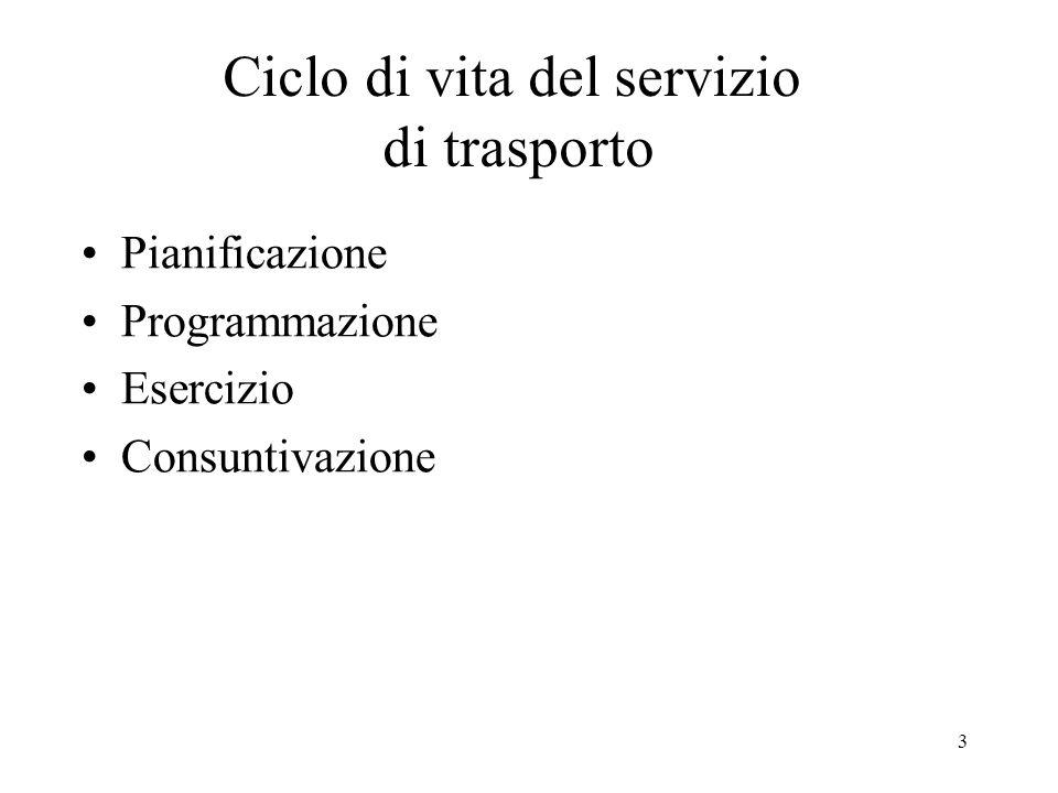Ciclo di vita del servizio di trasporto