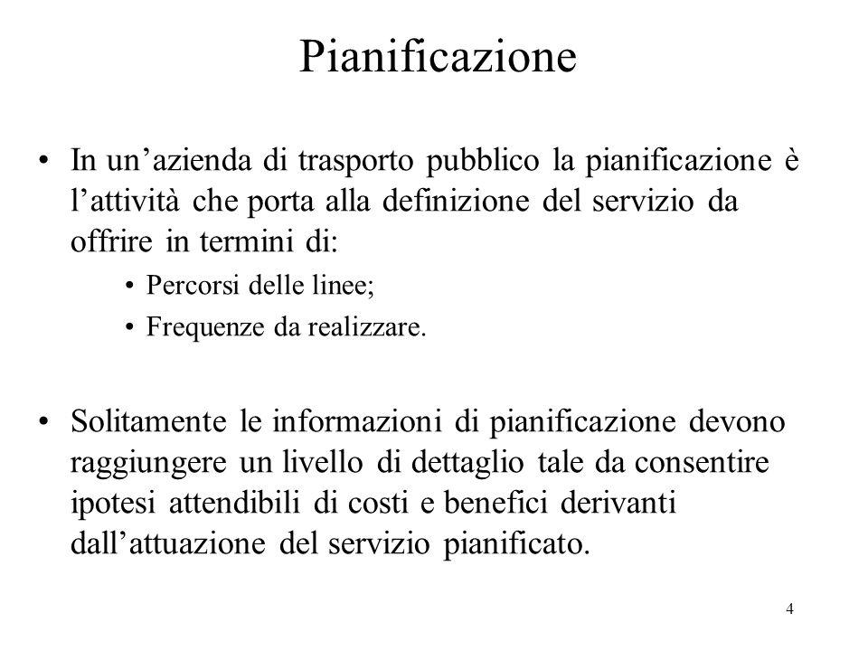 Pianificazione In un'azienda di trasporto pubblico la pianificazione è l'attività che porta alla definizione del servizio da offrire in termini di: