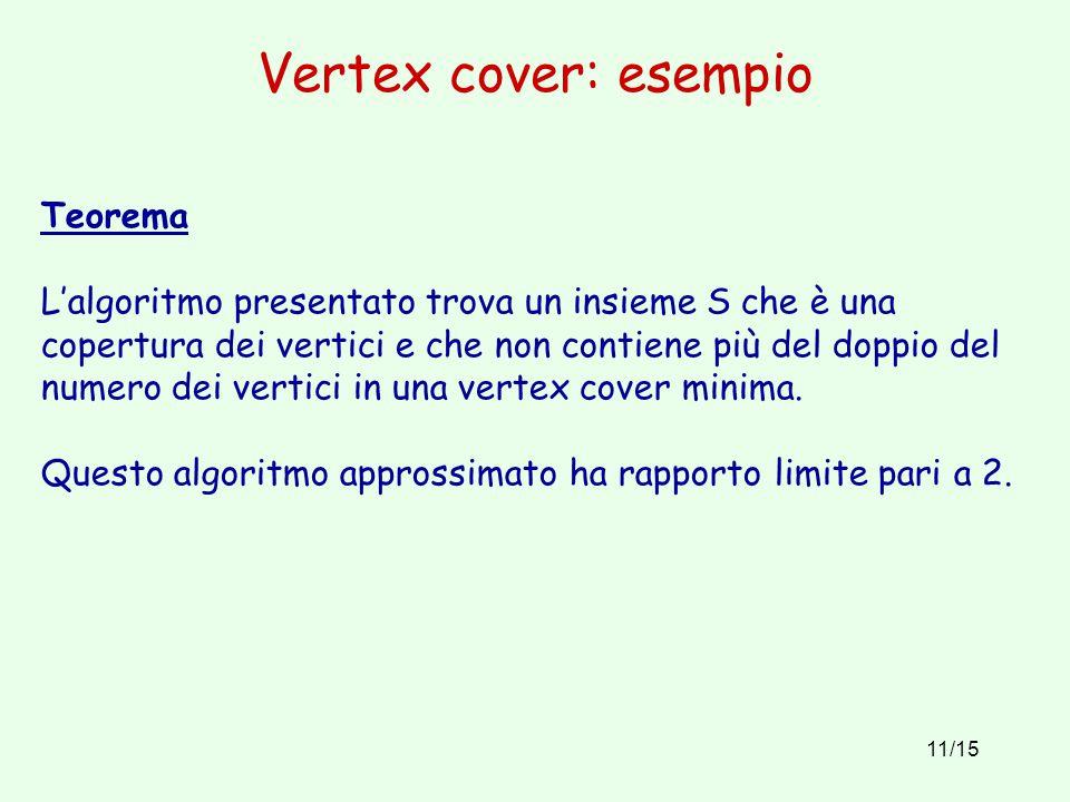 Vertex cover: esempio Teorema
