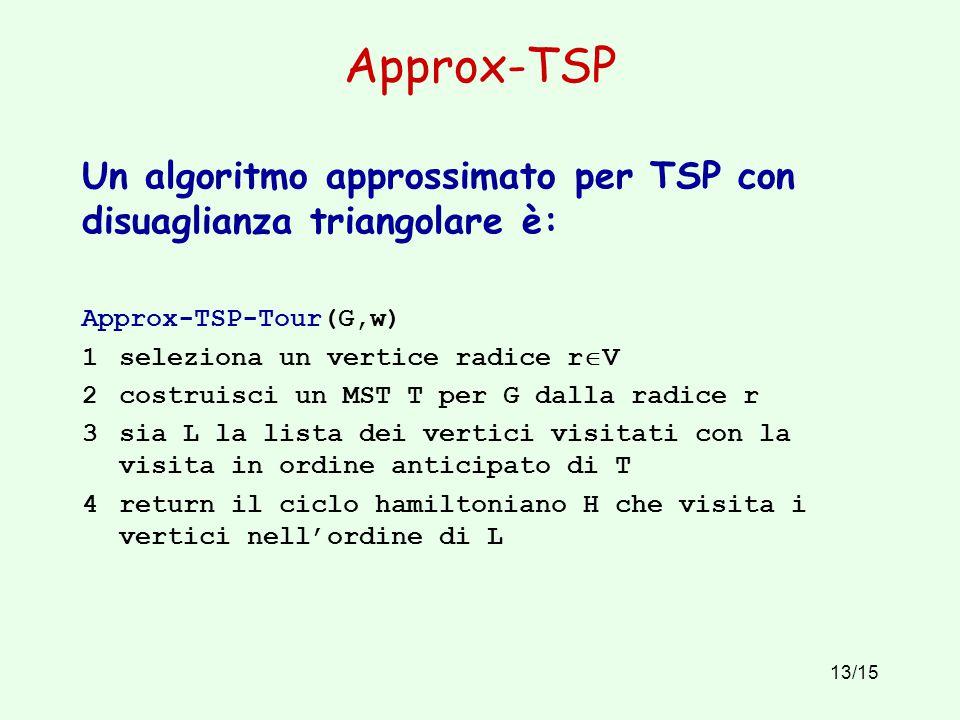 Approx-TSP Un algoritmo approssimato per TSP con disuaglianza triangolare è: Approx-TSP-Tour(G,w) 1 seleziona un vertice radice rV.