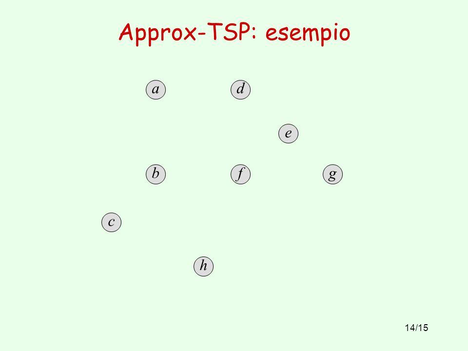 Approx-TSP: esempio a d e b f g c h