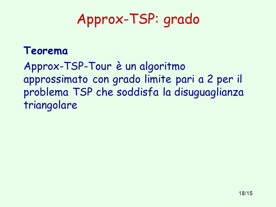 Approx-TSP: grado Teorema