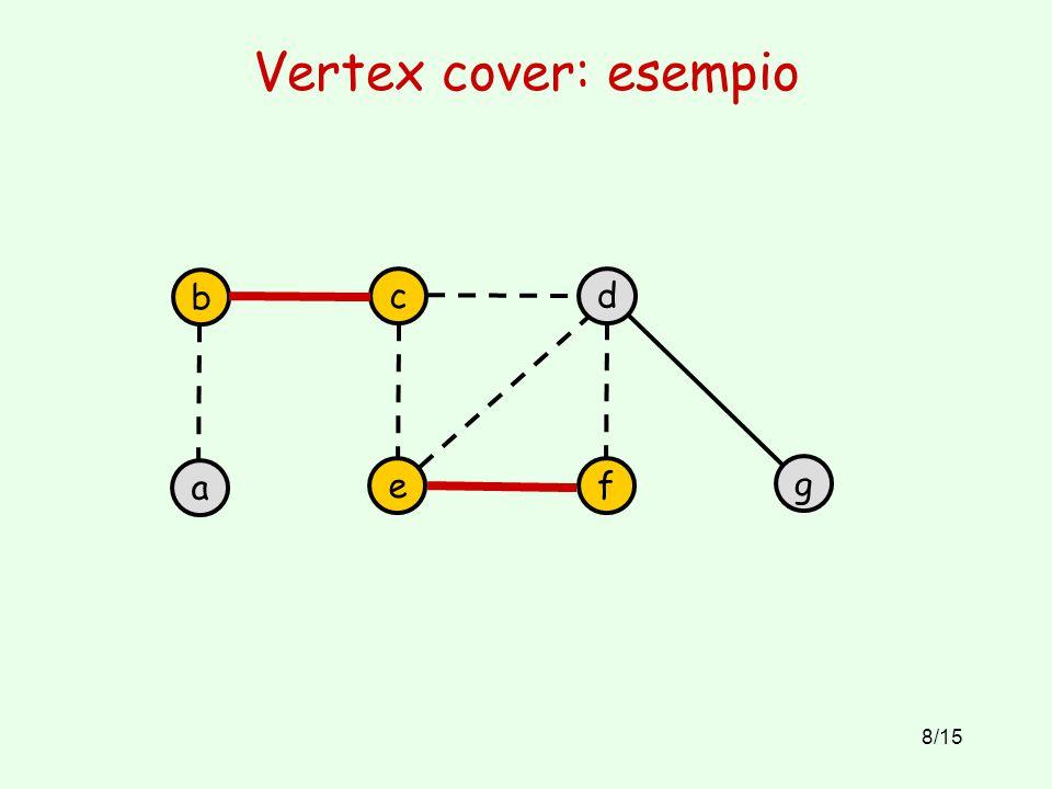 Vertex cover: esempio b c d a e f g