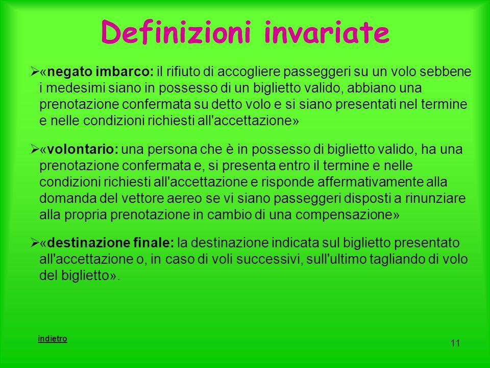 Definizioni invariate
