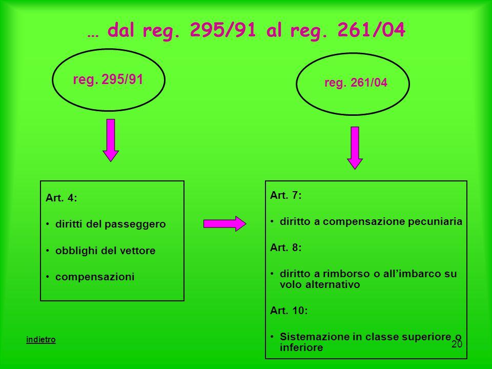 … dal reg. 295/91 al reg. 261/04 reg. 295/91 reg. 261/04 Art. 4: